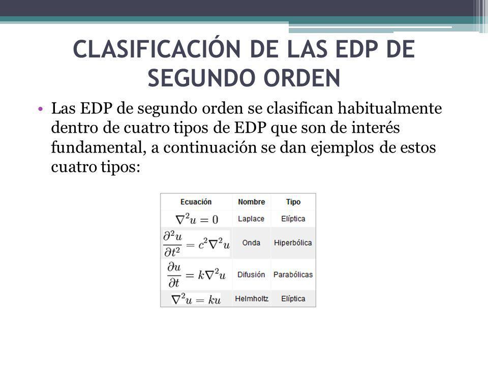 Las EDP de segundo orden se clasifican habitualmente dentro de cuatro tipos de EDP que son de interés fundamental, a continuación se dan ejemplos de e