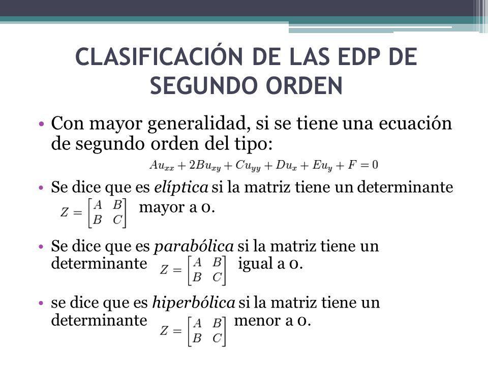 Con mayor generalidad, si se tiene una ecuación de segundo orden del tipo: Se dice que es elíptica si la matriz tiene un determinante mayor a 0. Se di