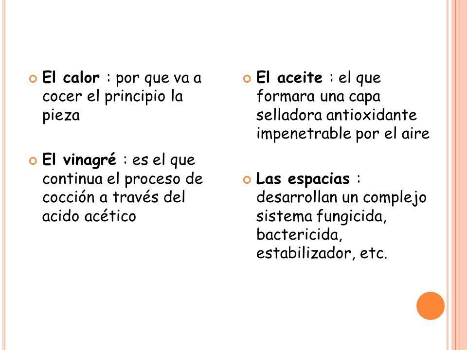 El calor : por que va a cocer el principio la pieza El vinagré : es el que continua el proceso de cocción a través del acido acético El aceite : el qu