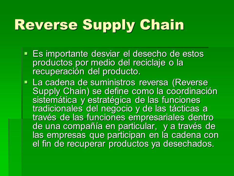 Reverse Supply Chain Es importante desviar el desecho de estos productos por medio del reciclaje o la recuperación del producto.