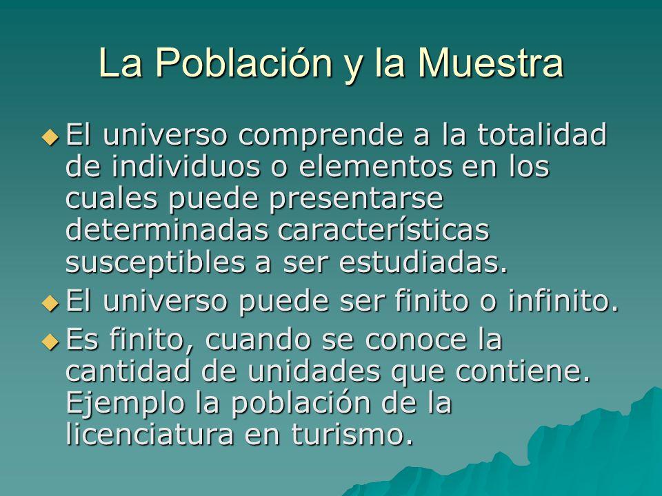 La Población y la Muestra El universo comprende a la totalidad de individuos o elementos en los cuales puede presentarse determinadas características susceptibles a ser estudiadas.