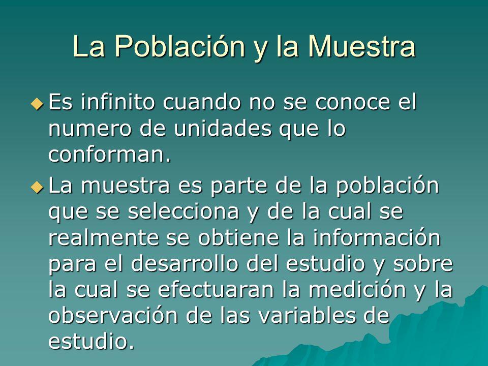 La Población y la Muestra Es infinito cuando no se conoce el numero de unidades que lo conforman.