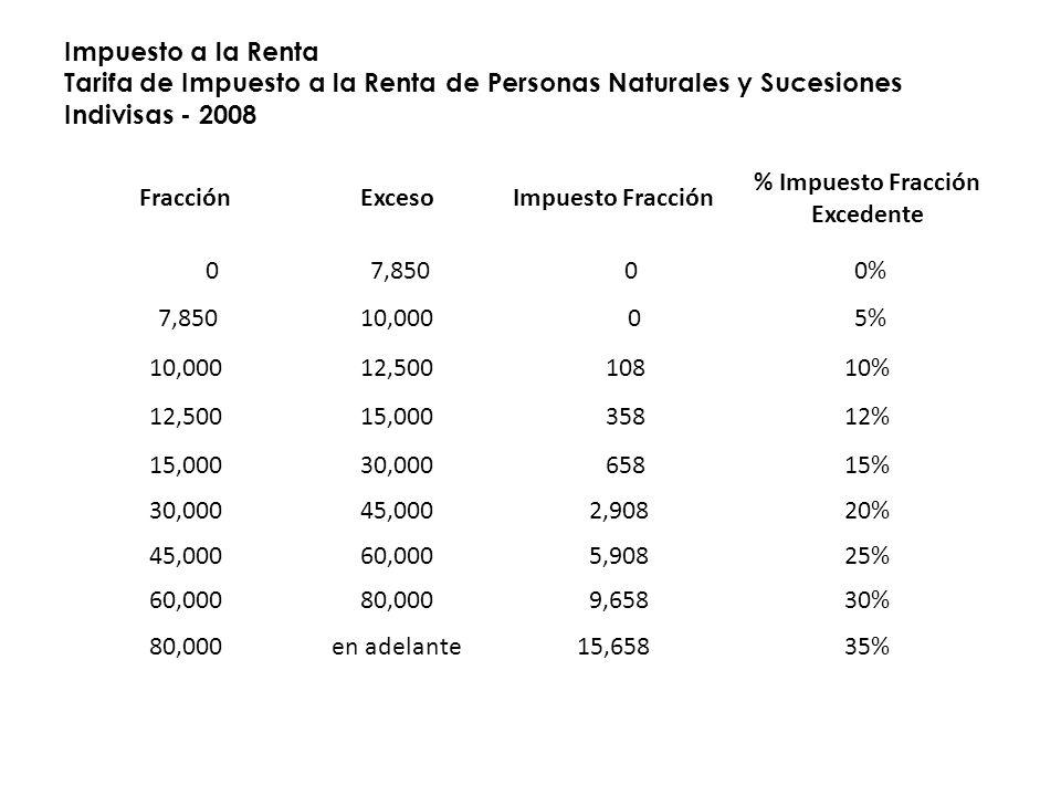 Impuesto a la Renta Tarifa de Impuesto a la Renta de Personas Naturales y Sucesiones Indivisas - 2008 FracciónExcesoImpuesto Fracción % Impuesto Fracción Excedente 0 7,850 0 0% 7,85010,000 0 5% 10,00012,500 10810% 12,50015,000 35812% 15,00030,000 65815% 30,00045,000 2,90820% 45,00060,000 5,90825% 60,00080,000 9,65830% 80,000en adelante15,65835%