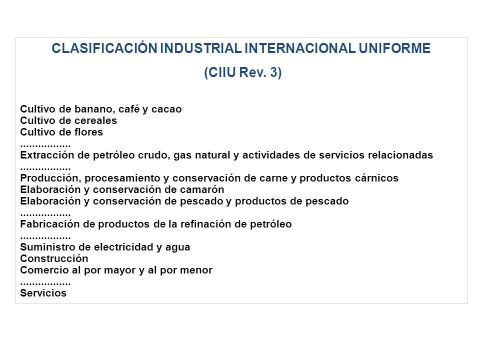 CLASIFICACIÓN INDUSTRIAL INTERNACIONAL UNIFORME (CIIU Rev.