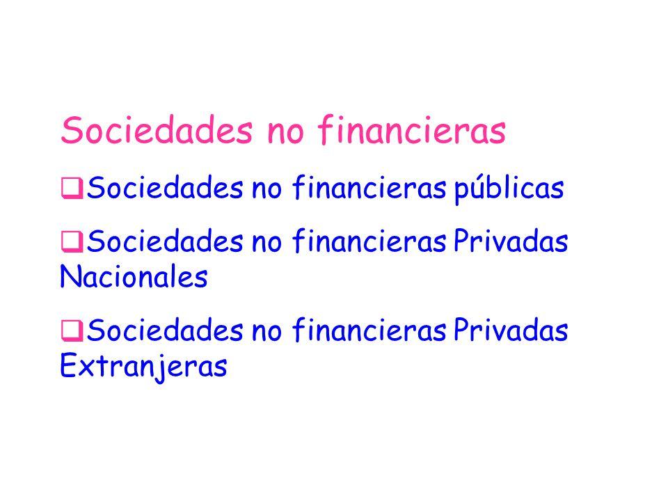 Sociedades no financieras Sociedades no financieras públicas Sociedades no financieras Privadas Nacionales Sociedades no financieras Privadas Extranjeras