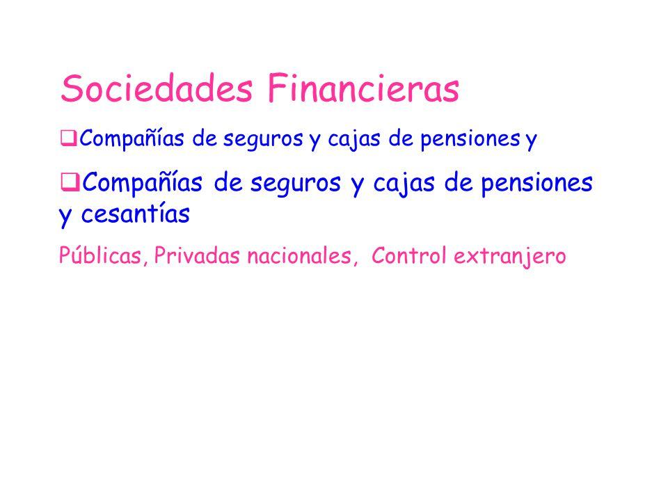 Sociedades Financieras Compañías de seguros y cajas de pensiones y Compañías de seguros y cajas de pensiones y cesantías Públicas, Privadas nacionales, Control extranjero