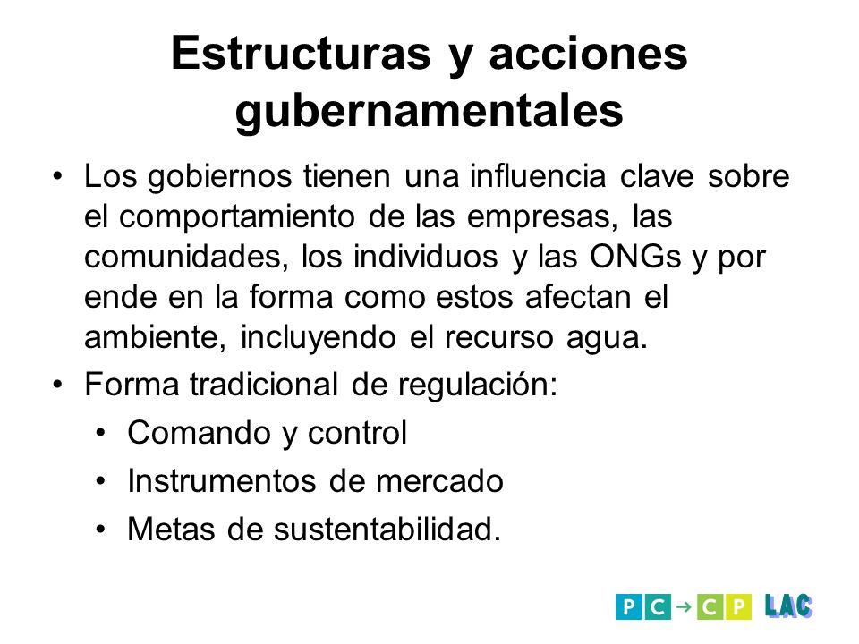 Estructuras y acciones gubernamentales Los gobiernos tienen una influencia clave sobre el comportamiento de las empresas, las comunidades, los individ