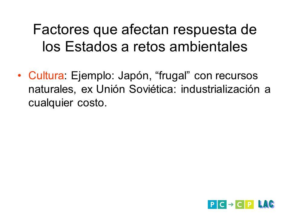 Cultura: Ejemplo: Japón, frugal con recursos naturales, ex Unión Soviética: industrialización a cualquier costo. Factores que afectan respuesta de los
