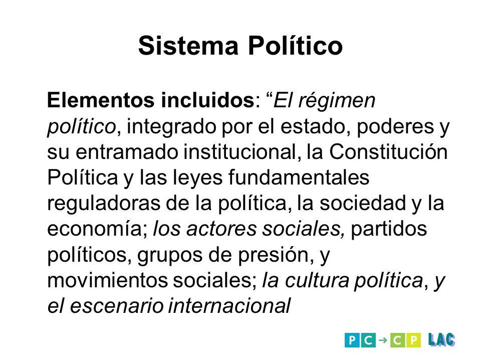 Sistema Político Elementos incluidos: El régimen político, integrado por el estado, poderes y su entramado institucional, la Constitución Política y l