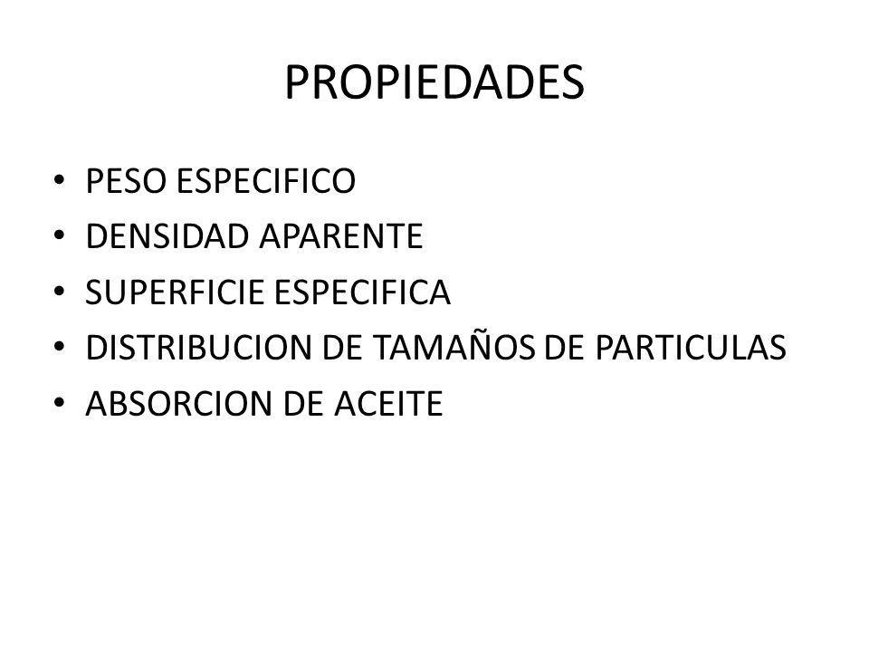 PROPIEDADES PESO ESPECIFICO DENSIDAD APARENTE SUPERFICIE ESPECIFICA DISTRIBUCION DE TAMAÑOS DE PARTICULAS ABSORCION DE ACEITE