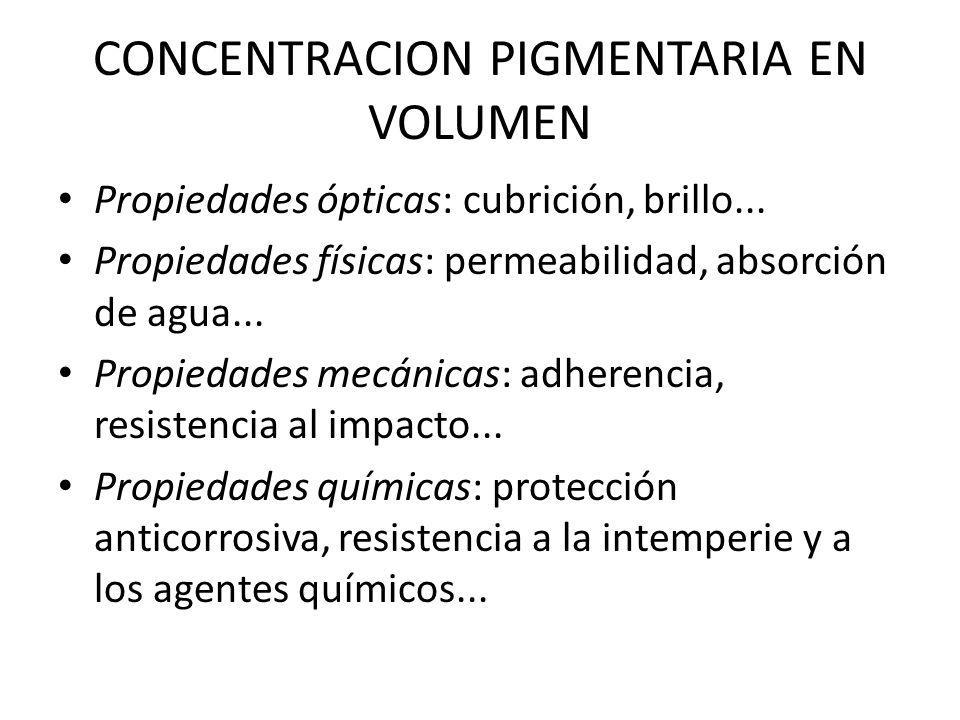 CONCENTRACION PIGMENTARIA EN VOLUMEN Propiedades ópticas: cubrición, brillo...