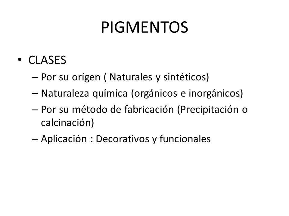 PIGMENTOS CLASES – Por su orígen ( Naturales y sintéticos) – Naturaleza química (orgánicos e inorgánicos) – Por su método de fabricación (Precipitación o calcinación) – Aplicación : Decorativos y funcionales