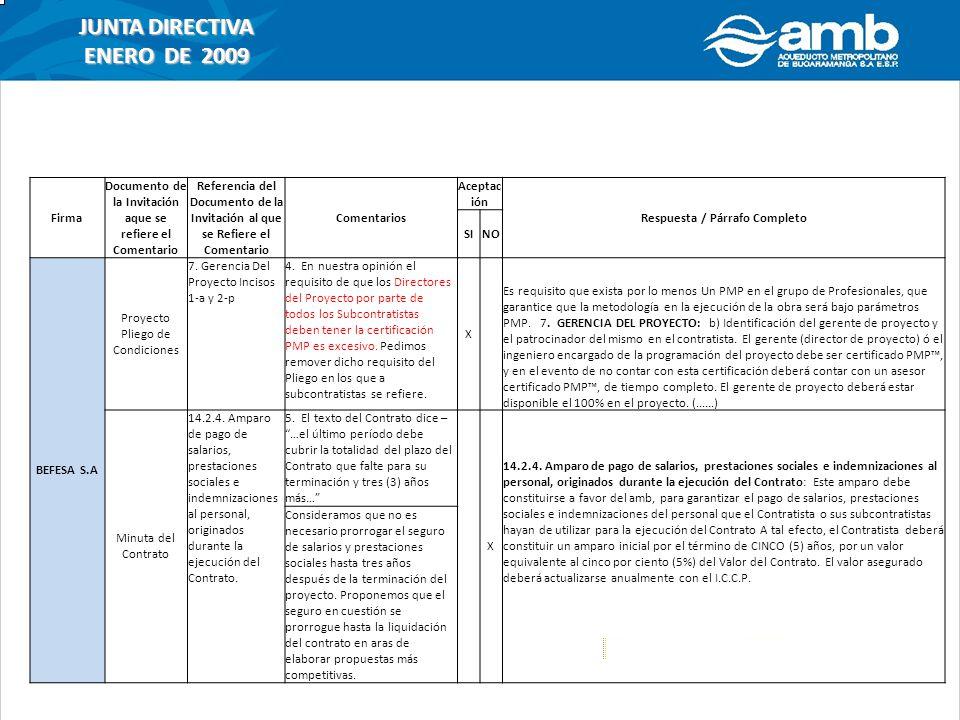 JUNTA DIRECTIVA ENERO DE 2009 Firma Documento de la Invitación aque se refiere el Comentario Referencia del Documento de la Invitación al que se Refiere el Comentario Comentarios Aceptac ión Respuesta / Párrafo Completo SINO BEFESA S.A Proyecto Pliego de Condiciones 7.