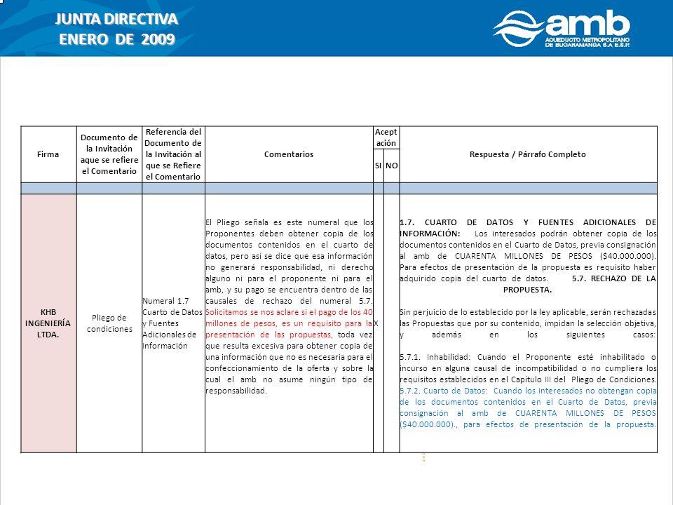 JUNTA DIRECTIVA ENERO DE 2009 Firma Documento de la Invitación aque se refiere el Comentario Referencia del Documento de la Invitación al que se Refiere el Comentario Comentarios Acept ación Respuesta / Párrafo Completo SINO KHB INGENIERÍA LTDA.