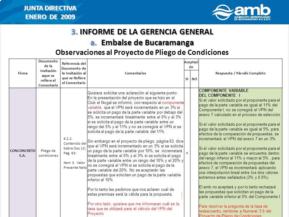 3.INFORME DE LA GERENCIA GENERAL a.