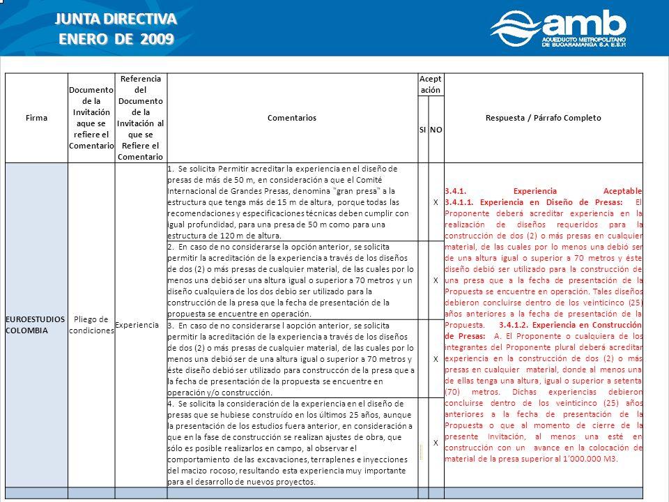 JUNTA DIRECTIVA ENERO DE 2009 Firma Documento de la Invitación aque se refiere el Comentario Referencia del Documento de la Invitación al que se Refiere el Comentario Comentarios Acept ación Respuesta / Párrafo Completo SINO EUROESTUDIOS COLOMBIA Pliego de condiciones Experiencia 1.