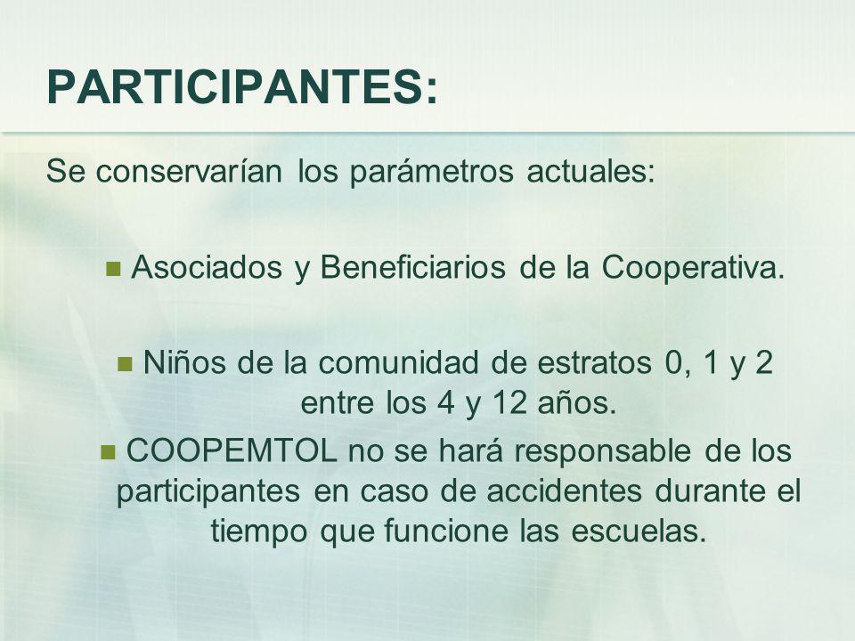 PARTICIPANTES: Se conservarían los parámetros actuales: Asociados y Beneficiarios de la Cooperativa.