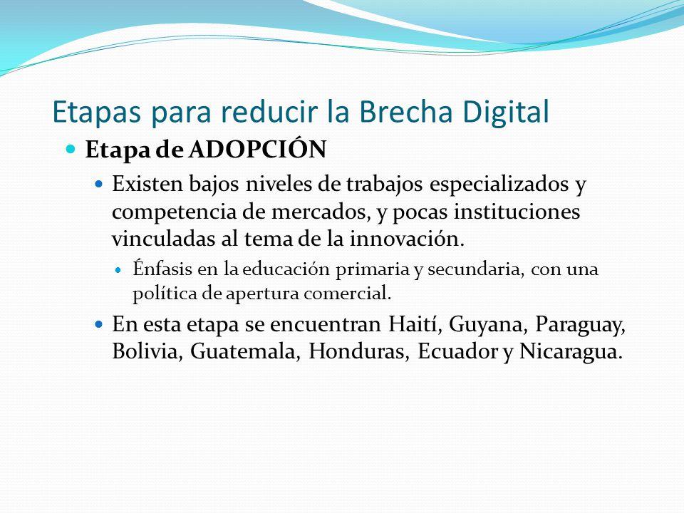 Etapas para reducir la Brecha Digital Etapa de ADOPCIÓN Existen bajos niveles de trabajos especializados y competencia de mercados, y pocas institucio
