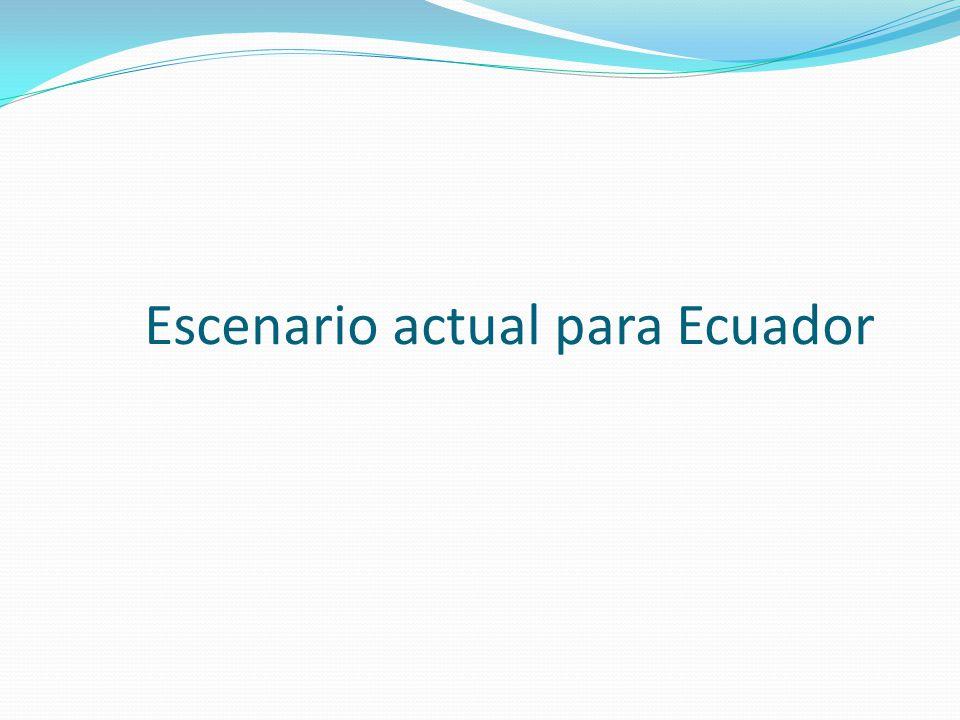 Escenario actual para Ecuador