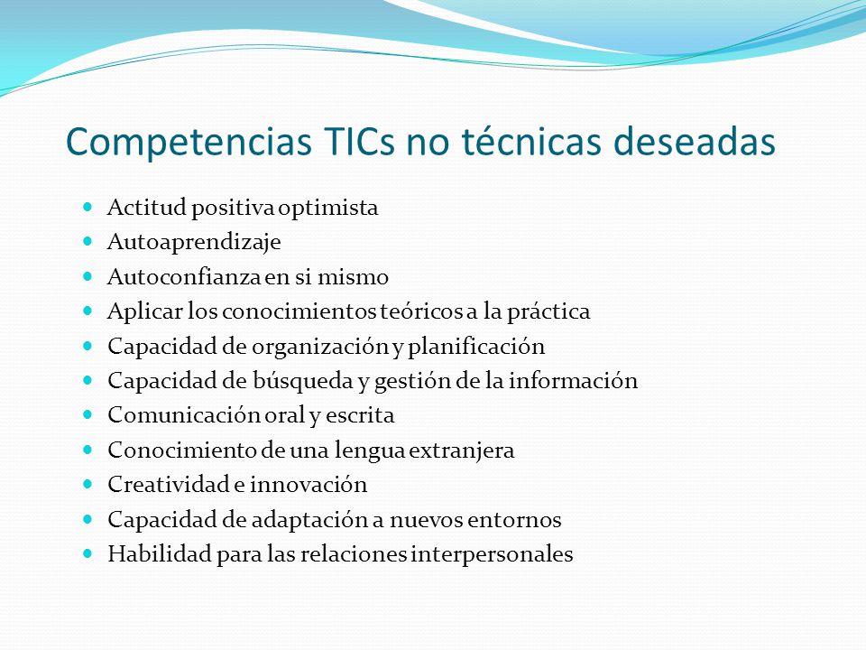 Competencias TICs no técnicas deseadas Actitud positiva optimista Autoaprendizaje Autoconfianza en si mismo Aplicar los conocimientos teóricos a la pr