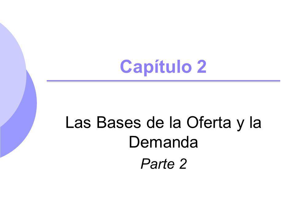 Capítulo 2 Las Bases de la Oferta y la Demanda Parte 2