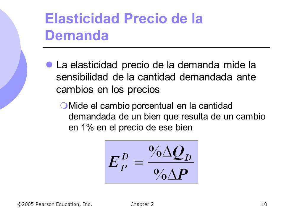 ©2005 Pearson Education, Inc.Chapter 210 Elasticidad Precio de la Demanda La elasticidad precio de la demanda mide la sensibilidad de la cantidad dema