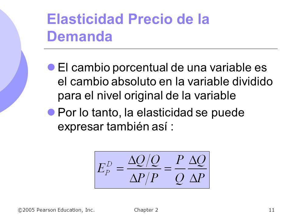 ©2005 Pearson Education, Inc.Chapter 211 Elasticidad Precio de la Demanda El cambio porcentual de una variable es el cambio absoluto en la variable di