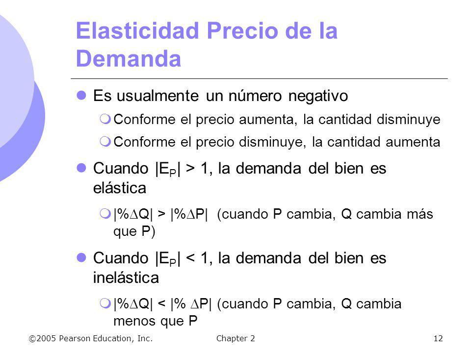 ©2005 Pearson Education, Inc.Chapter 212 Elasticidad Precio de la Demanda Es usualmente un número negativo Conforme el precio aumenta, la cantidad dis