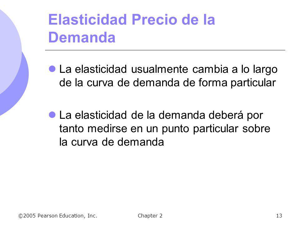 ©2005 Pearson Education, Inc.Chapter 213 Elasticidad Precio de la Demanda La elasticidad usualmente cambia a lo largo de la curva de demanda de forma