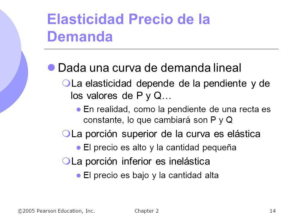 ©2005 Pearson Education, Inc.Chapter 214 Elasticidad Precio de la Demanda Dada una curva de demanda lineal La elasticidad depende de la pendiente y de