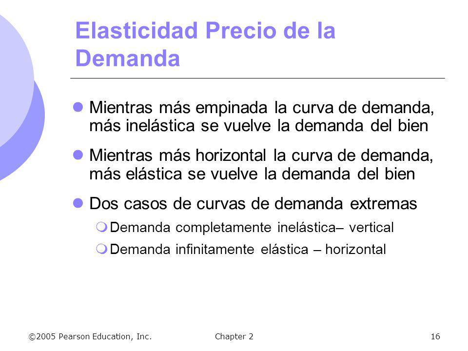 ©2005 Pearson Education, Inc.Chapter 216 Elasticidad Precio de la Demanda Mientras más empinada la curva de demanda, más inelástica se vuelve la deman