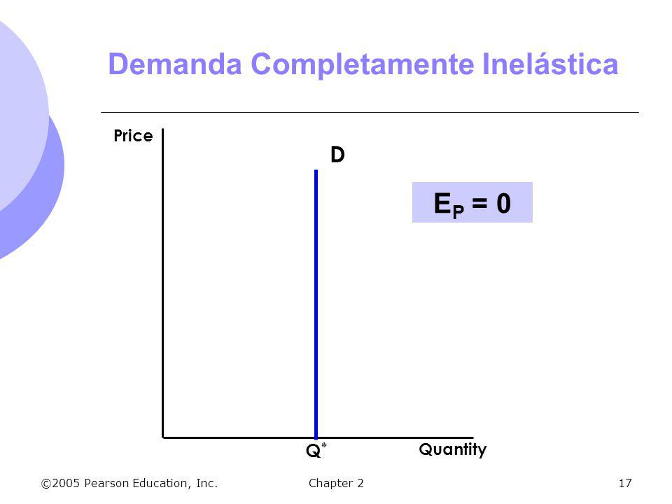 ©2005 Pearson Education, Inc.Chapter 217 Demanda Completamente Inelástica Quantity Price Q*Q* D E P = 0