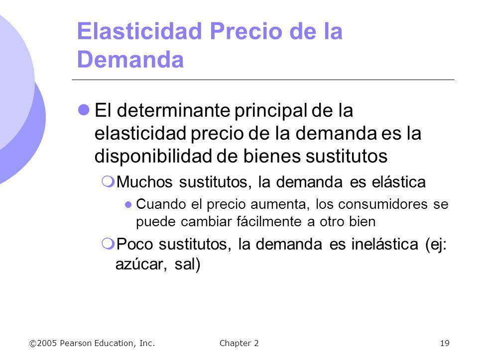 ©2005 Pearson Education, Inc.Chapter 219 Elasticidad Precio de la Demanda El determinante principal de la elasticidad precio de la demanda es la dispo