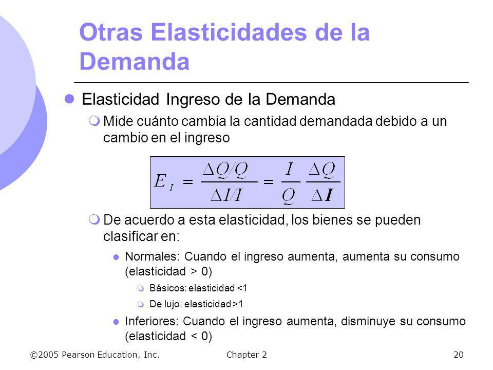 ©2005 Pearson Education, Inc.Chapter 220 Otras Elasticidades de la Demanda Elasticidad Ingreso de la Demanda Mide cuánto cambia la cantidad demandada