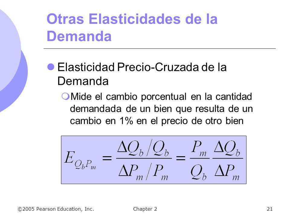 ©2005 Pearson Education, Inc.Chapter 221 Otras Elasticidades de la Demanda Elasticidad Precio-Cruzada de la Demanda Mide el cambio porcentual en la ca