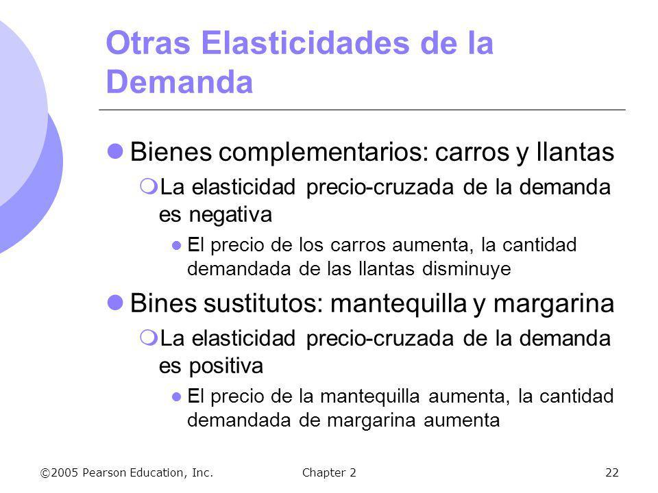 ©2005 Pearson Education, Inc.Chapter 222 Otras Elasticidades de la Demanda Bienes complementarios: carros y llantas La elasticidad precio-cruzada de l
