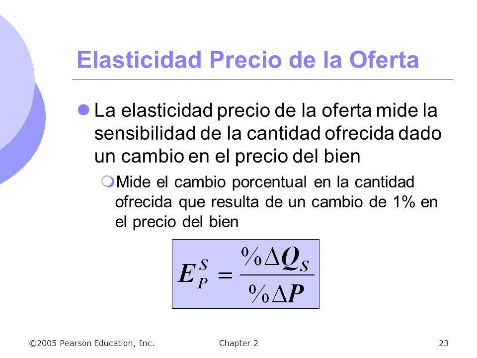 ©2005 Pearson Education, Inc.Chapter 223 Elasticidad Precio de la Oferta La elasticidad precio de la oferta mide la sensibilidad de la cantidad ofreci