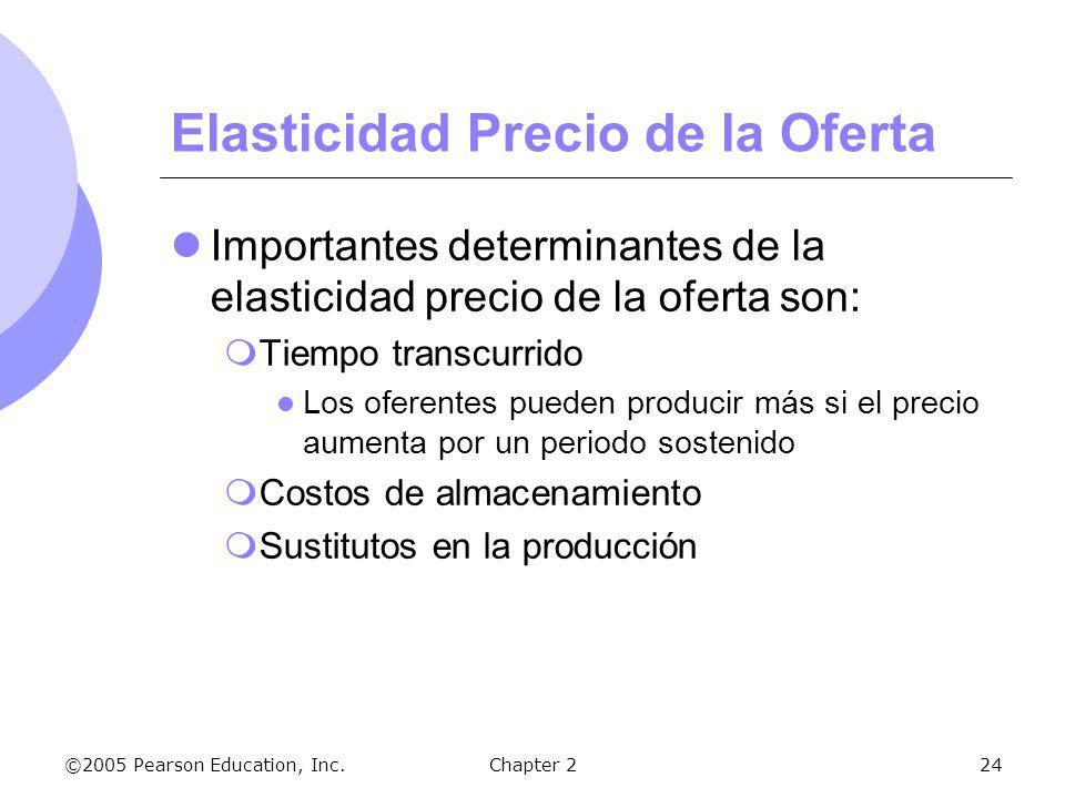 Elasticidad Precio de la Oferta Importantes determinantes de la elasticidad precio de la oferta son: Tiempo transcurrido Los oferentes pueden producir