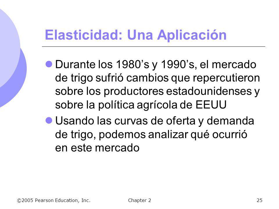 ©2005 Pearson Education, Inc.Chapter 225 Elasticidad: Una Aplicación Durante los 1980s y 1990s, el mercado de trigo sufrió cambios que repercutieron s