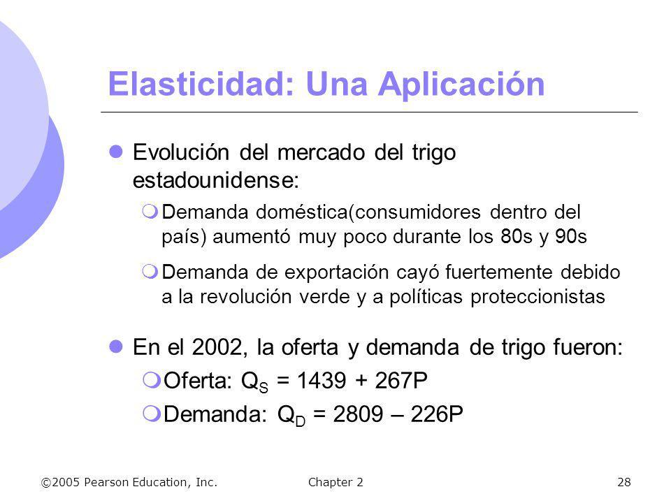 ©2005 Pearson Education, Inc.Chapter 228 Elasticidad: Una Aplicación Evolución del mercado del trigo estadounidense: Demanda doméstica(consumidores de