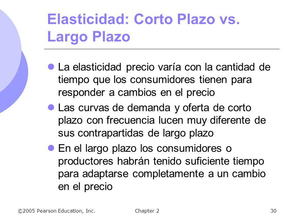 ©2005 Pearson Education, Inc.Chapter 230 Elasticidad: Corto Plazo vs. Largo Plazo La elasticidad precio varía con la cantidad de tiempo que los consum