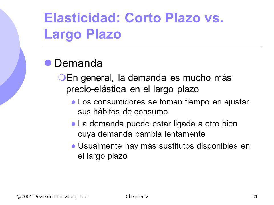 ©2005 Pearson Education, Inc.Chapter 231 Elasticidad: Corto Plazo vs. Largo Plazo Demanda En general, la demanda es mucho más precio-elástica en el la