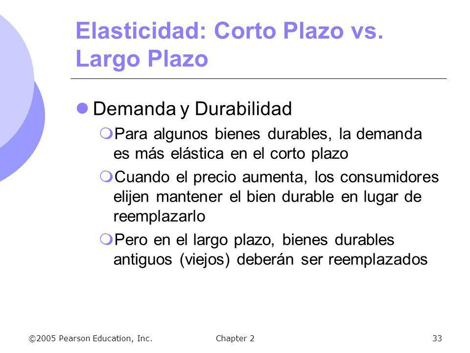 ©2005 Pearson Education, Inc.Chapter 233 Elasticidad: Corto Plazo vs. Largo Plazo Demanda y Durabilidad Para algunos bienes durables, la demanda es má