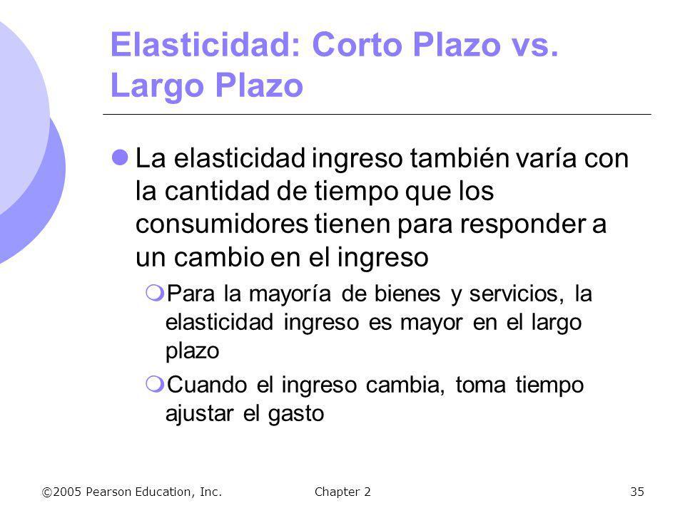 ©2005 Pearson Education, Inc.Chapter 235 Elasticidad: Corto Plazo vs. Largo Plazo La elasticidad ingreso también varía con la cantidad de tiempo que l