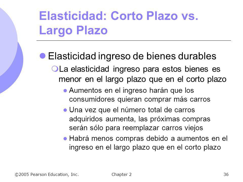 ©2005 Pearson Education, Inc.Chapter 236 Elasticidad: Corto Plazo vs. Largo Plazo Elasticidad ingreso de bienes durables La elasticidad ingreso para e