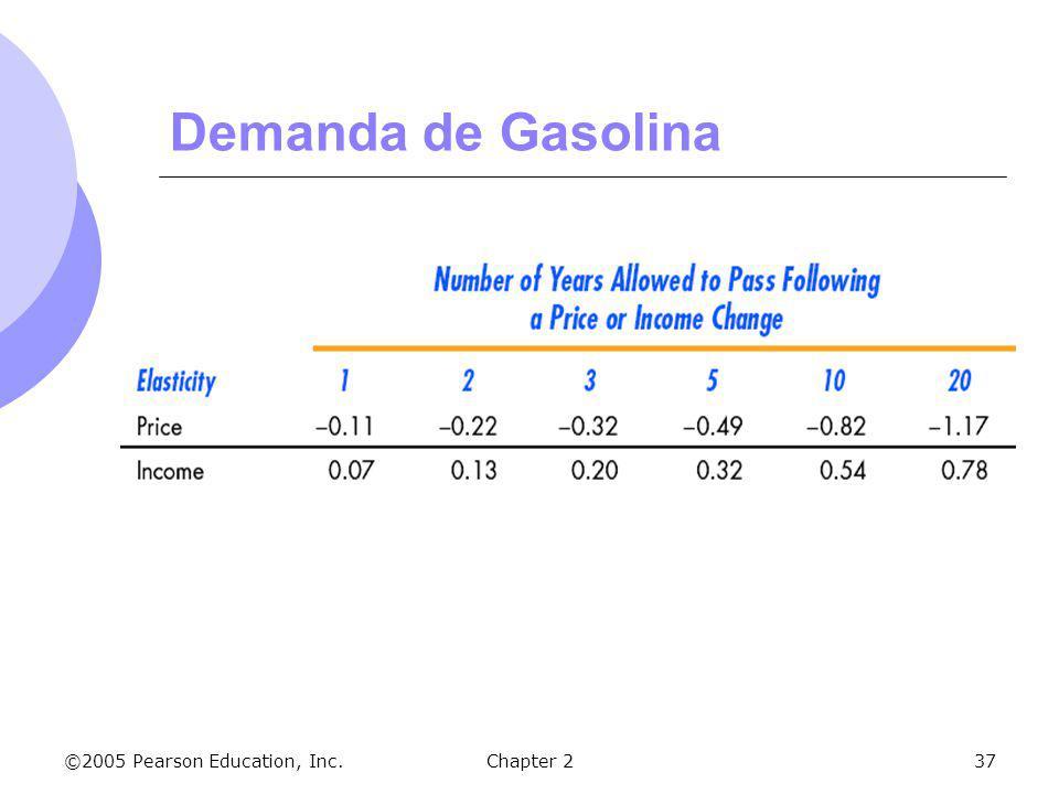©2005 Pearson Education, Inc.Chapter 237 Demanda de Gasolina