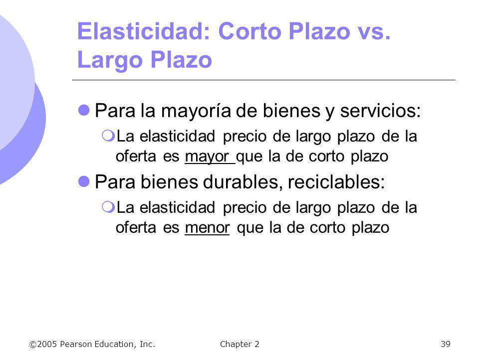 ©2005 Pearson Education, Inc.Chapter 239 Elasticidad: Corto Plazo vs. Largo Plazo Para la mayoría de bienes y servicios: La elasticidad precio de larg