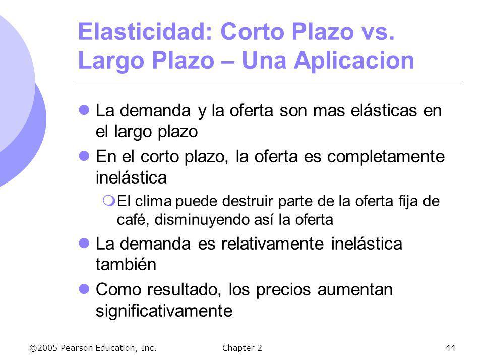 ©2005 Pearson Education, Inc.Chapter 244 Elasticidad: Corto Plazo vs. Largo Plazo – Una Aplicacion La demanda y la oferta son mas elásticas en el larg