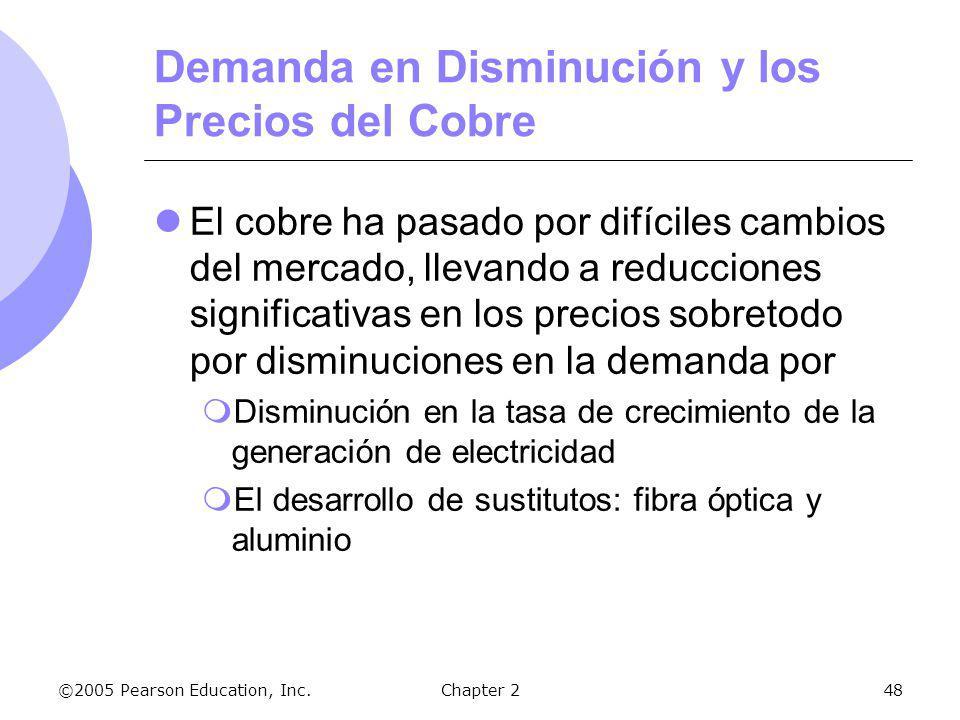 ©2005 Pearson Education, Inc.Chapter 248 Demanda en Disminución y los Precios del Cobre El cobre ha pasado por difíciles cambios del mercado, llevando