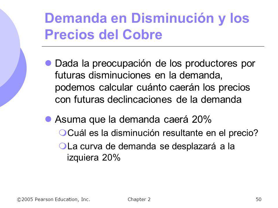 ©2005 Pearson Education, Inc.Chapter 250 Demanda en Disminución y los Precios del Cobre Dada la preocupación de los productores por futuras disminucio
